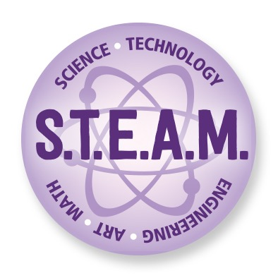 project mc2 steam day